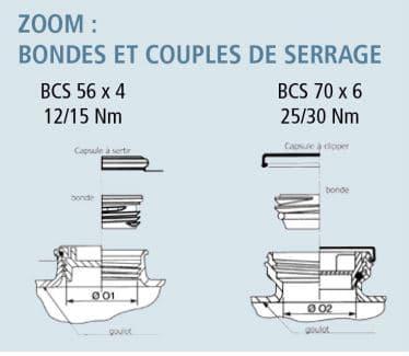 Bondes et couples de serrage 220L 225L MH
