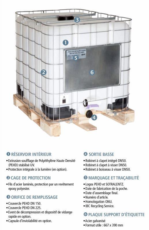 Cuve IBC SLX 820 litres