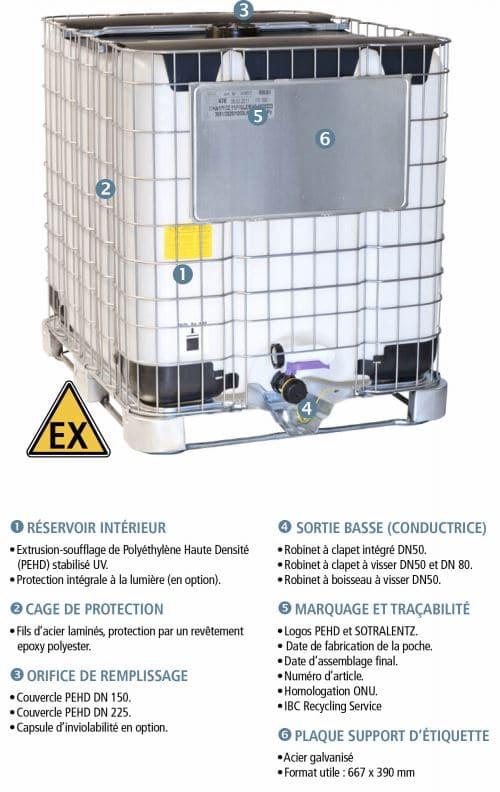 Cuve IBC SLX EX 1000 litres homolgue UN