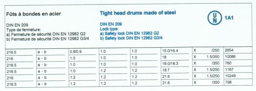 Fiche fut bondes acier gerbable DIN EN 209